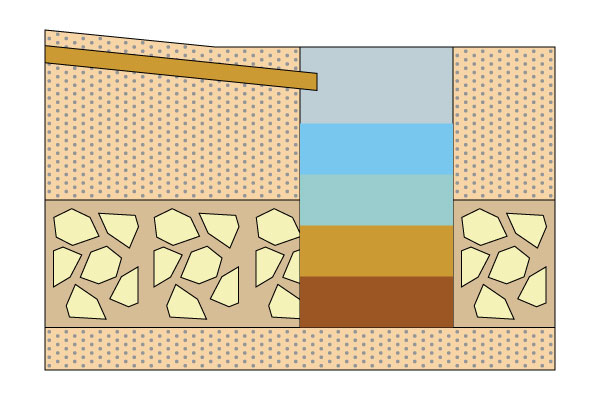 План-схема канализации