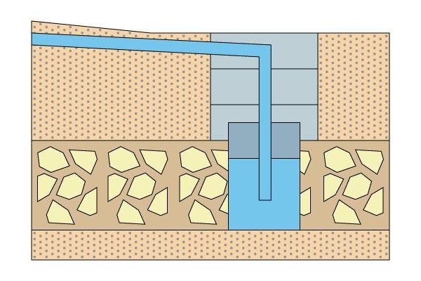 План-схема водоснабжения